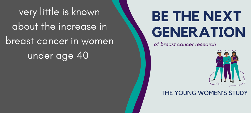 Learn more about the Young Women's Study